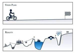 My plan ...